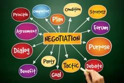 Negotiation mind map, business concept on blackboard