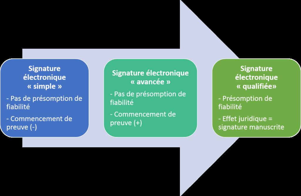 signature scannee