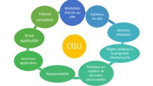 conditions-generales-mathias-avocats