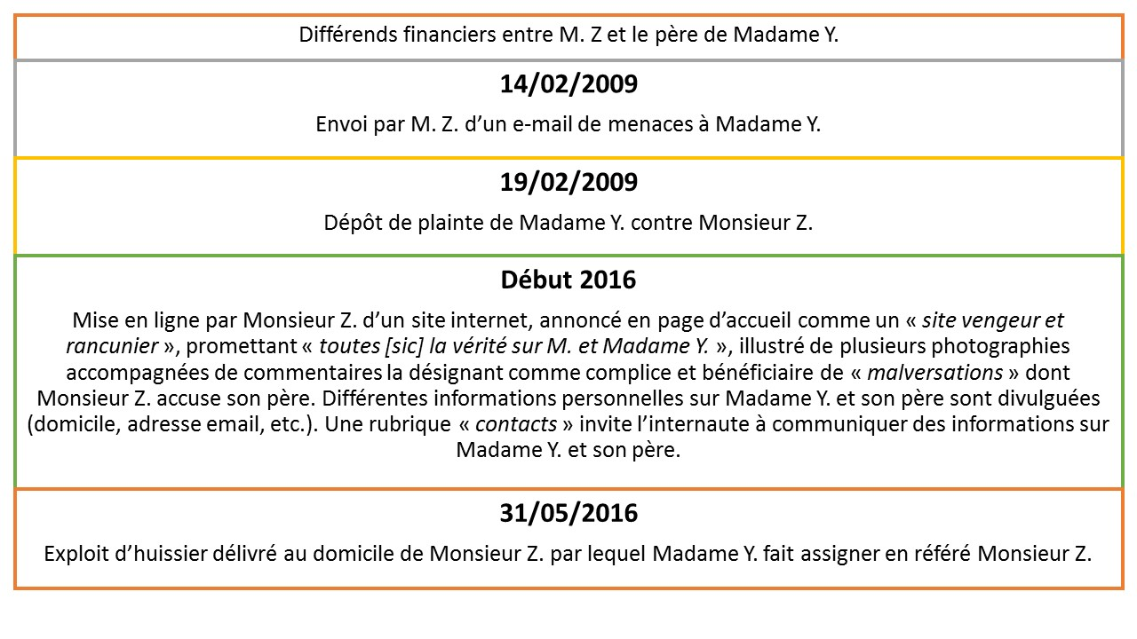mathias-avocats-usurpation-identite-sanction