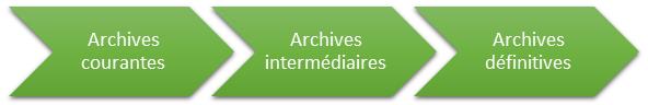 garance-mathias-avocats-archives-publiques
