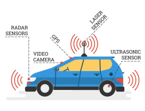 Véhicules autonomes : quelle actualité ?